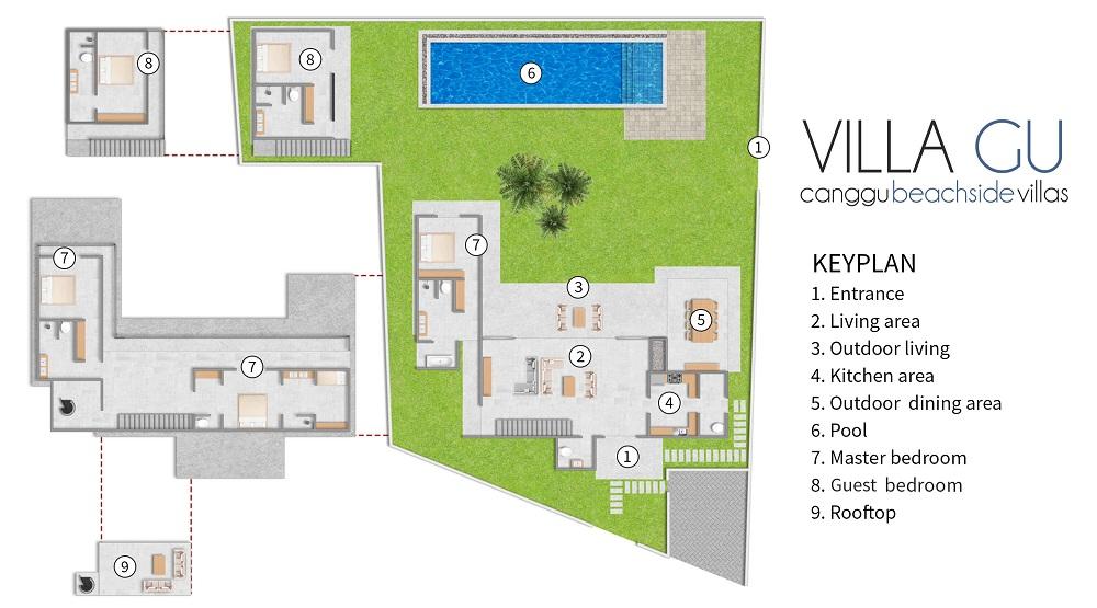 Villa Gu - Canggu Beachside Villas