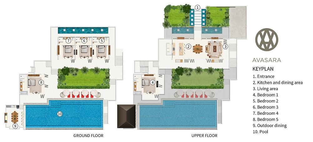 Avasara Residence